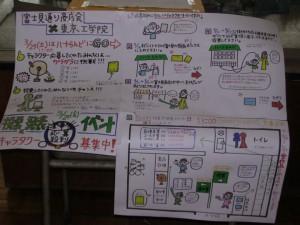 学生の考えた投票の流れはわかりづらい。子どもにもわかるようにと商店主さんのアドバイスでイラストマップに。