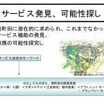 東京女学館大学の企みは大学のある南町田をおもしろくすること。まず、まちの経営資源を足で探して。